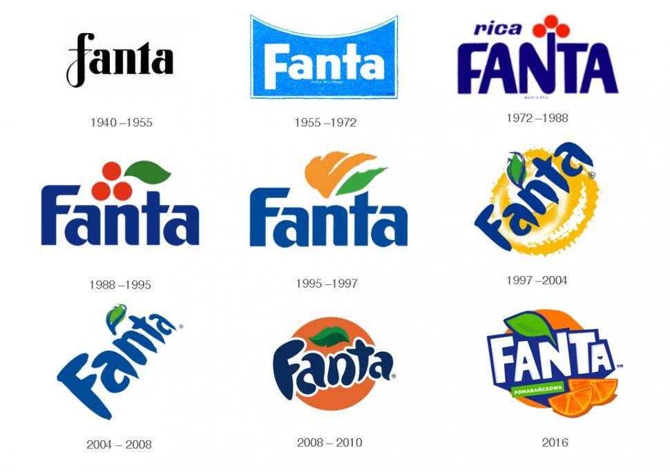 evolucion-logo-fanta-970x684